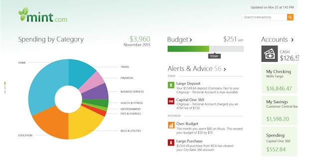 Mint Personal Finance: الأداة المحاسبية الوحيدة التي تحتاجها