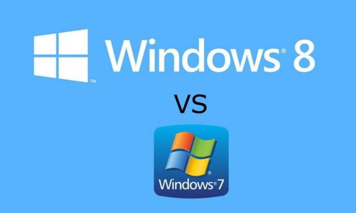 كيفية استخدام البرامج القديمة على الإصدارات الجديدة من Windows